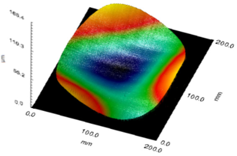 <p>3D FRT Model showing bowing in topography of an 8-in standard wafer</p>