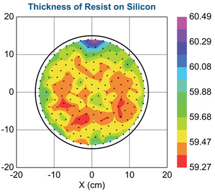 <p>Thickness map of a resist coating on silicon wafer substrate</p>