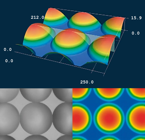 <p>3D models generated from LSCM scans of microlenses, showing radius and circularity</p> <h6>From: Keyence</h6>