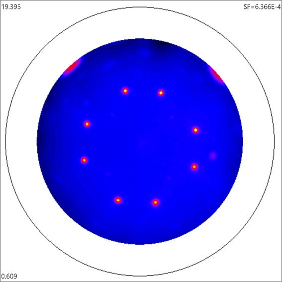 <p>Pole figure measurement for a Cubic-331 sample</p>