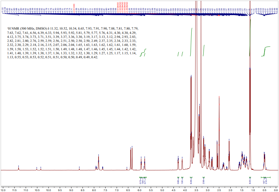 <p>NMR spectrum generated from a 1H-NMR measurement. Each peak represents a distinct electrochemical environment surrounding the NMR-active H nuclei; the chemical shifts (x-axis) associated with each peak can be used to identify functional groups present, listed in the top left. Taken together, these shifts then allow experts to characterize the molecular structure of the analyte.</p>