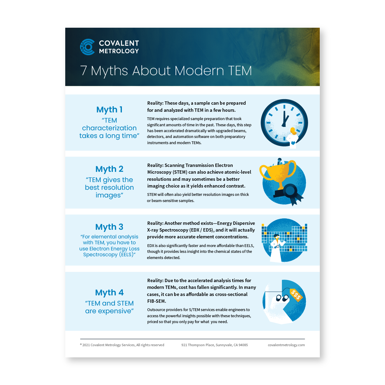 25427 Myths About Modern TEM