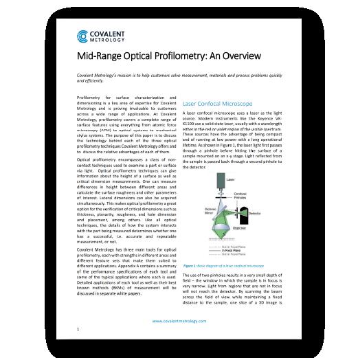 Mid-Range Optical Profilometry