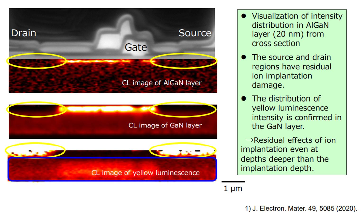 Cathodoluminescence